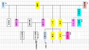 Morosuke_20210722201501